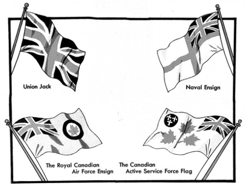 This war-time drawing demonstrates that the flag was considered as the 'Army' flag and is shown here alongside the Union and the RCN and RCAF flags.