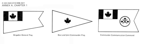 Vehicles pennants approved for use in the Canadian Forces, ca.1975