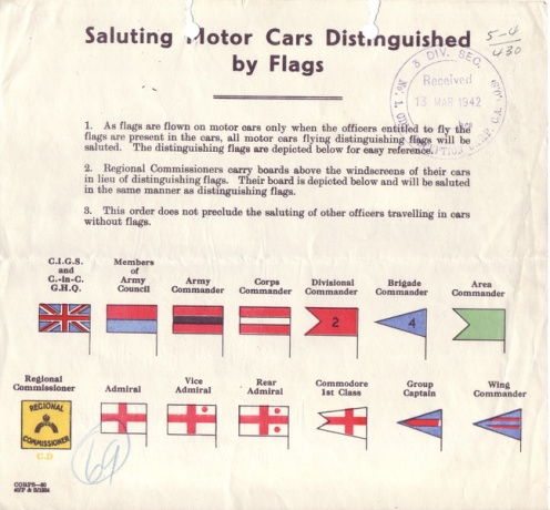 1943 dated circular explaining the British vehicle pennant system. The Canadian Army followed this regime, albeit with slight variations.