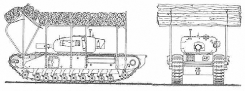 "A diagram of the Churchill Armoured Vehicle Royal Engineers that was fitted with the ""Log Carpet Device,"" which consisted of a carpet made up of one hundred 14 foot long by 6 inch diameter logs, which were bound together with wire rope. This log carpet was carried in a removable steel frame above the superstructure of the Armoured Vehicle Royal Engineers, and was released over the front of the vehicle by means of a small explosive charge. Source: Authors' collection."