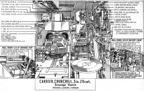 An interior stowage sketch, looking forward from the rear of the fighting compartment. Note the location of the No. 19 wireless (radio) set, in the upper-left hand corner of the fighting compartment. Source: author's collection.