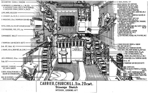An interior stowage sketch, looking to the rear of the fighting compartment. Note the stowage for the 16 high explosive rounds, in the two bins which were painted red, and the stowage of armour piercing rounds, on the left and right, and the loader's seat, in front of the left-hand high explosive round been. Source: author's collection.