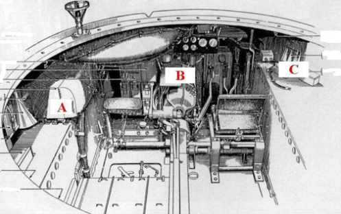 A diagram of the interior of a 'Ram' Kangaroo armoured personnel carrier showing the three possible mounting positions for the No. 19 Wireless Set, as explained in the text.  A - in the forward left-hull pannier, B - in the centre-front over the transmission, or C - in the forward right-hull pannier. Source: Author's collection.