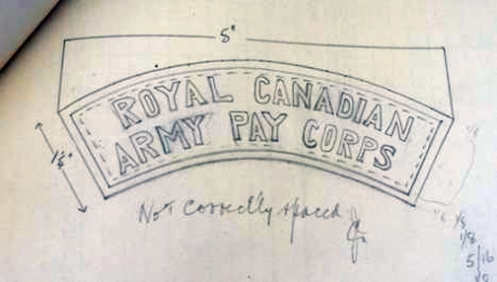 Sketch of proposed Royal Canadian Army Pay Corps title, 1947. RG 112 Vol.29710 Box 261 File 5250-0001/11.